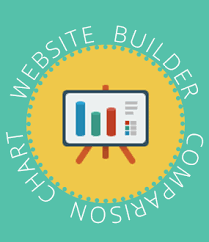 format website builder review definitive collection of website builder comparison guides
