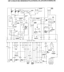 jeep wrangler engine wiring diagram  wiring diagram 95 jeep yj wiring wiring diagrams on 1987 jeep wrangler engine wiring diagram