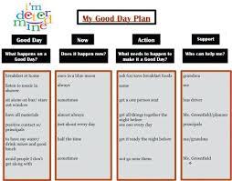 behavior support plan template. Behavior Support Plan Template Resources Behavior Support Plan