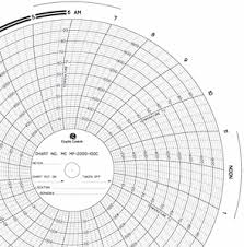 Details About Chart Recorder Charts Itt Barton Graphic Controls Pn 00017293 American Meter