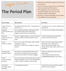 But many people are intolerant to its whey, lactose, and casein Rujuta Diwekar On Twitter A Full Day Meal Plan For Periods Follow It For A Week Before Periods Or When You Start Experiencing Pms Symptoms Use This As A