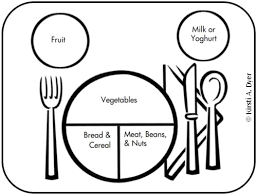Small Picture Healthy Plate Coloring Page Coloring Pages Ideas Reviews