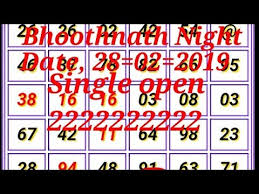 Bhutnath Chart Videos Matching 28 02 2019 Bhootnath Night Members Game 4