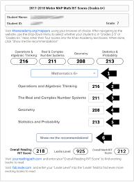 Nwea Rit Chart Bi Tool Map Rit Scores Student Parent Letter Illuminate