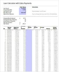 Mortgage Extra Payment Mortgage Payment Calculator Extra Payment 6 Examples In Excel Pdf