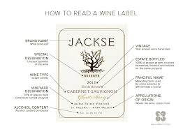 How To Read A Wine Label Infographic