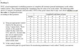 Problem1 Xyz A Local Maintenance Workshop Promise Chegg Com