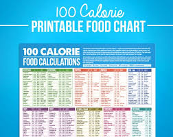 Pakistani Food Calories Chart Pdf 100 Calorie Digital Food Calcuations Chart For Nutrition Food Journal Diet Diary Iifym Tracking Macronutrients Crossfit Pdf Download