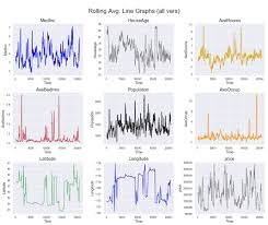 Handy Data Visualization Functions In Matplotlib Seaborn