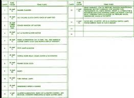 fuse box car wiring diagram page 195 2008 dodge rcsb light fuse box map