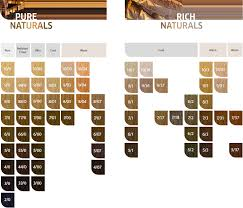 28 Albums Of Wella Hair Color Chart 2019 Explore