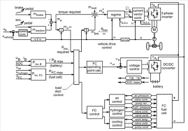 daihatsu s83p truck stereo wiring diagrams wiring diagram 1991 daihatsu hijet wiring diagram 1991 automotive wiring diagrams