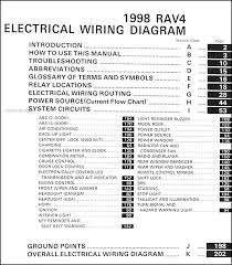 1998 toyota rav4 wiring diagram manual original covers all 1998 toyota rav4 models except for the electric vehicle this book measures 11 x 8 5 and is 0 31 thick buy now for the best electrical