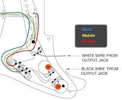 wiring a strat wiring image wiring diagram wiring stratocaster wiring auto wiring diagram schematic on wiring a strat