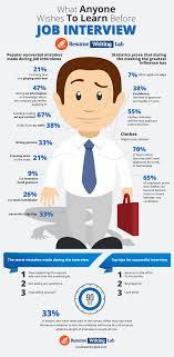 Best Job Interview Checklist Infographic Http