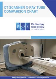 Ct Scanner X Ray Tube Comparison Chart Radiology Oncology