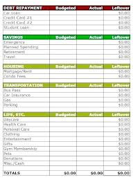 How To Plan A Personal Budget How To Make A Budget Plan Spreadsheet Easy Budget Template Free