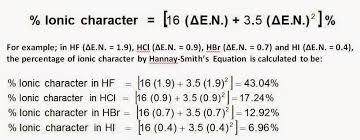 Percentage Ionic Character
