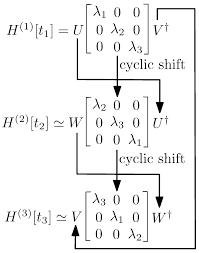 Table Multiple Authors Apa Citation Wiring Diagram Database