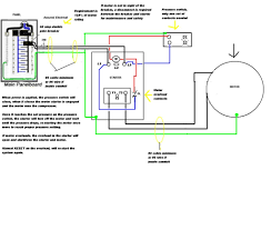 how to wire 5hp air compressor single phase 220v motor reset throughout square d pressure switch wiring diagram 1024x867 with 6 spa air dpdt switch wiring diagram ( simple electronic circuits ) \u2022 on spa air switch dpdt wiring diagram