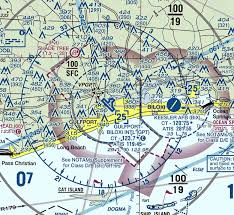 Class G Airspace Sectional Chart Faa Regulations Is The Airspace At Kgpt Class E Or G When