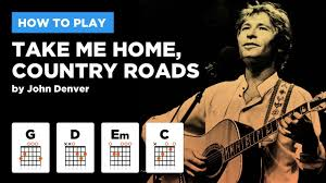 Country Guitar Chords Chart