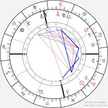 Diana Astrology Chart Diana Ross Birth Chart Horoscope Date Of Birth Astro