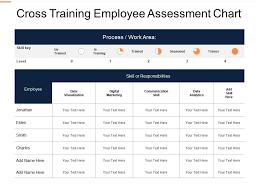 Cross Training Employee Assessment Chart Ppt Powerpoint Show