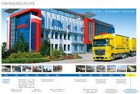 Drutex Fenster Türen Hersteller Von Pvc Fenstern Aus Polen