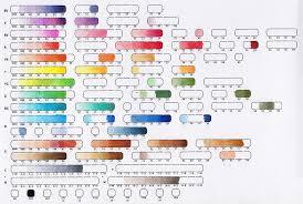Copic Blending Hand Colour Chart Rosen Trevithick