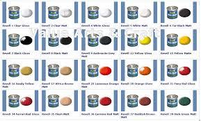 Details About Revell Enamel Paint 14ml Tin