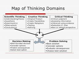 ISTE    Critical Thinking  Problem Solving  and Decision Making HKU Philosophy Department    Critical Thinking     for Decision Making