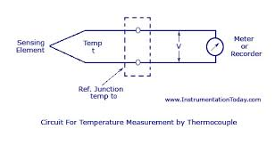 thermocouple working types e j k t s r grounding thermopile advantages circuit for temperature measurement by thermocouple