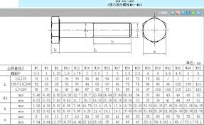 Nut Bolt Size Chart In Mm Pdf M6 Bolt Size Means Agamingblog