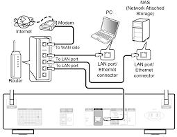 hdmi splitter amplifier wiring diagram database wired lan na