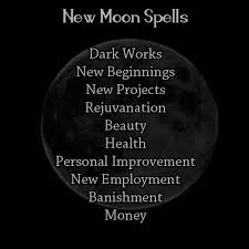 Wiccan Moon Chart Mine Witchcraft Wiccan Pagan Moon Phases Moon Magic Wood Fires