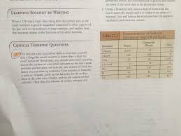 write a word essay describing how the surface com question write a 250 word essay describing how the surface area in the small intestine is greatly magnifie
