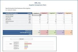 Vendor Comparison Chart Template Spreadsheetzone Free Excel Spread Sheets