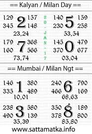 Desawar Chart 2017 Download Free Trial Satta Matka Chart For Kalyan Matka 20 Jan 2017