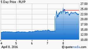 Who Will Buy Relypsa And At What Price Relypsa Inc
