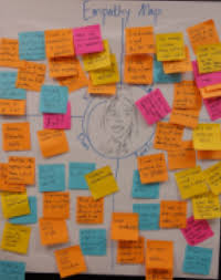 Zen Project Management And Life Empathy Mapping