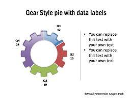 Visual Pie Chart Visual Pie Charts