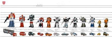 Transformers G1 Scale Chart Holy Scale Chart Photo Wall Frame Decor