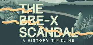 Infographic The Bre X Scandal A History Timeline