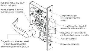 Door Lock Parts Names Electronic Door Locks Door Hardware Parts