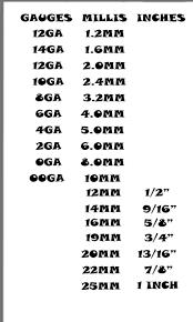 Gauge Chart Actual Size Ear Gauge Size Chart Actual Size Ear Chart Ears Diy