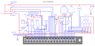 the engine control unit monitor project s blog what is an ecu