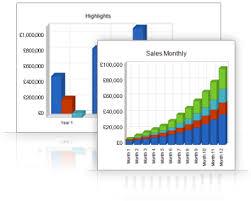 presentation charts and graphs business plan pro uk create dynamic business plan presentations
