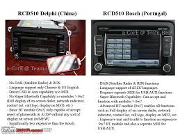 diy rcd 510 head unit upgrade for vw vento and polo team bhp Delphi Wiring Harness In Chennai name delphi vs bosch jpg views 51376 size 167 9 kb Trailer Wiring Harness