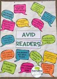 Avid Anchor Charts Anchor Chart Avid Readers Teaching Space Reading Anchor